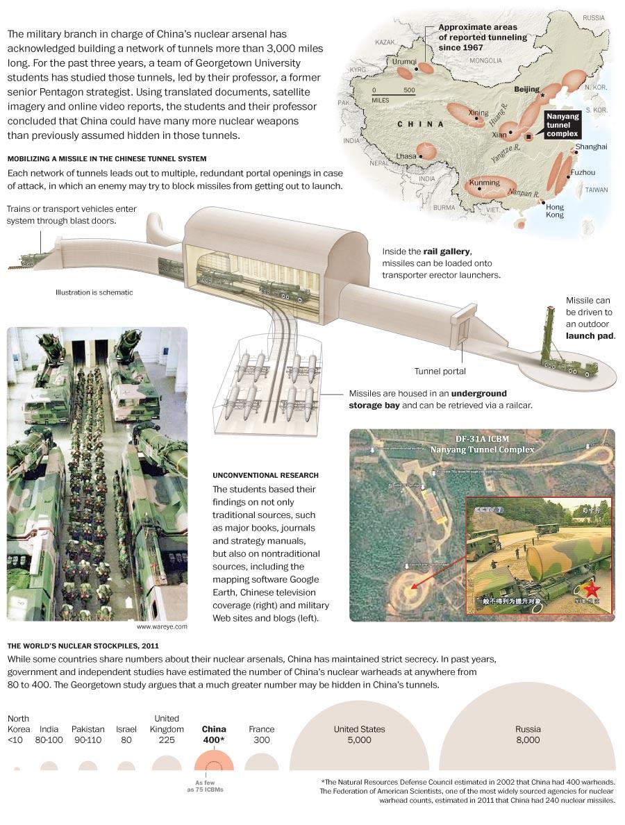 موضوع : الصين تخفي اكثر من 3000 رأس نووي في انفاق سرية طولها حوالي 5000 كلم  W-chinatunnels30