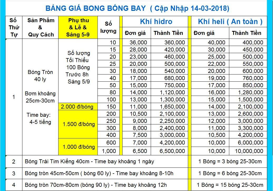 Sản phẩm cần bán: BÓNG BAY Bang-gia-bong-bong-bay