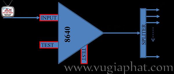 Hướng dẫn lắp đặt cân chỉnh bộ khuếch đại UNI-STAR PDA 8640 Huong-dan-lap-dat-can-chinh-bo-khuech-dai-uni_(3)