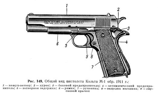К вопросу о 1911 в СССР во время ВОВ. 149