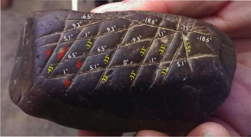 The Rock That May Rewrite Chapters of World History Australian-Stone-Alignments
