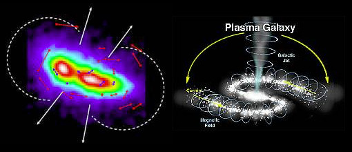 The Electric Universe Explained The-Electric-Universe-m82-and-plasma-galaxy