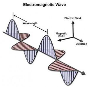 Biophotonics – The Science Behind Energy Healing Biophotonics-the-Science-behind-Energy-Healing-Electromagnetic-Wave--300x298