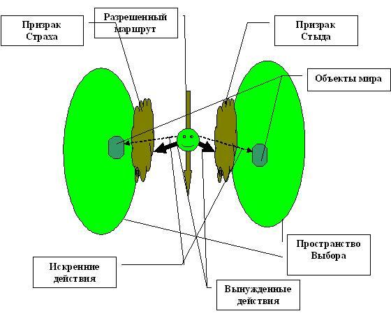 Бурислав Сервест - Практики (рекомендуем всем!) Pr107-sx1
