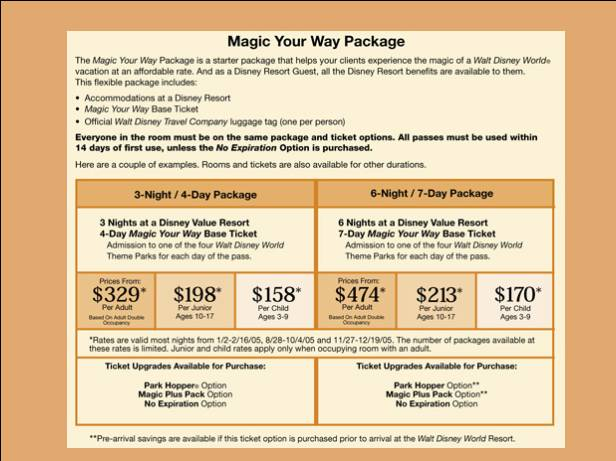 Magic Your Way Package et autres questions! MagicYourWayPackages_clip_image002_0002