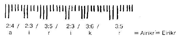 Рунические шифры. Эдред Торссон Runic_codes4