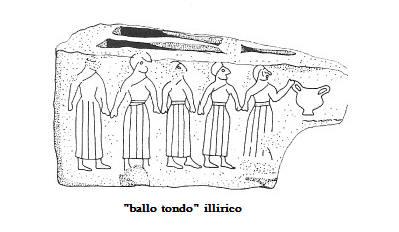 FUSTANELLA - Page 2 Ballo.tondo