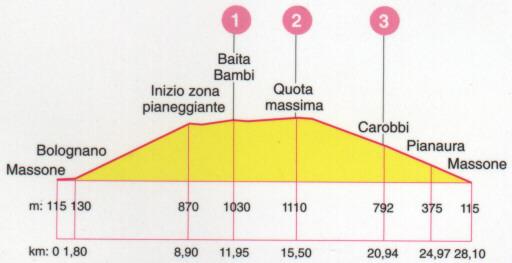 26/06 Alla conquista del Tremalzo - Pagina 2 Image001