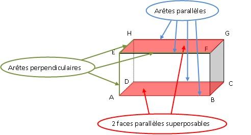 coures mathematique-6eme+ 5eme  Espace-6