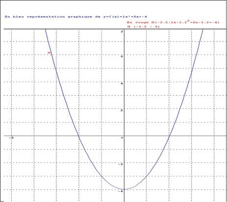coures mathematique 3eme  Fonctions