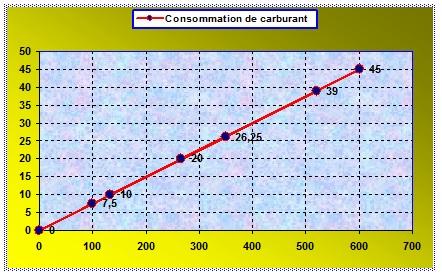 coures mathematique-6eme+ 5eme  Proportionnalite-5