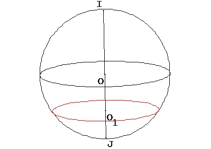 coures mathematique 3eme  Sphere