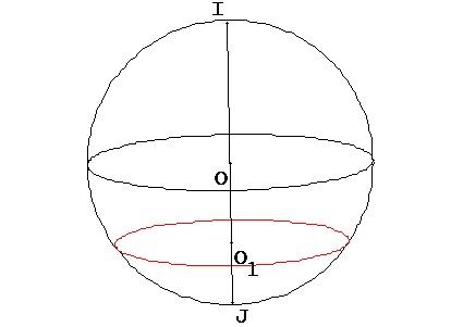 coures mathematique 3eme  Sphere