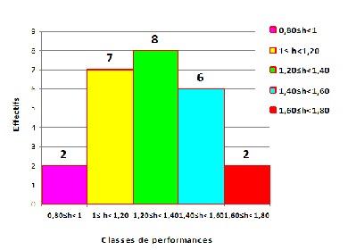 coures mathematique-6eme+ 5eme  Statistiques-5