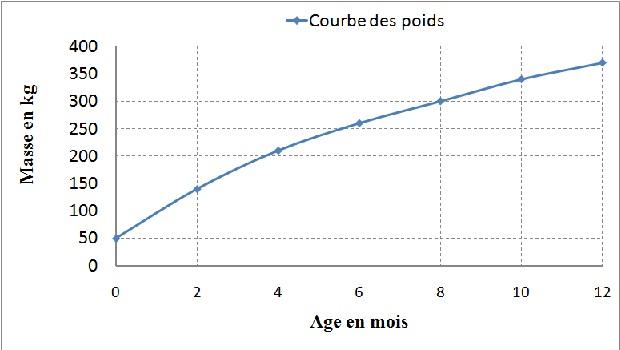 coures mathematique-6eme+ 5eme  Tab-graph-6