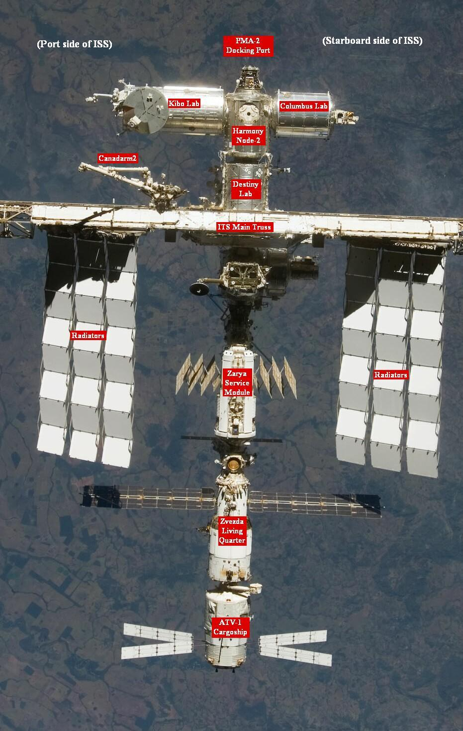 Animation assemblage ISS Iss_portside