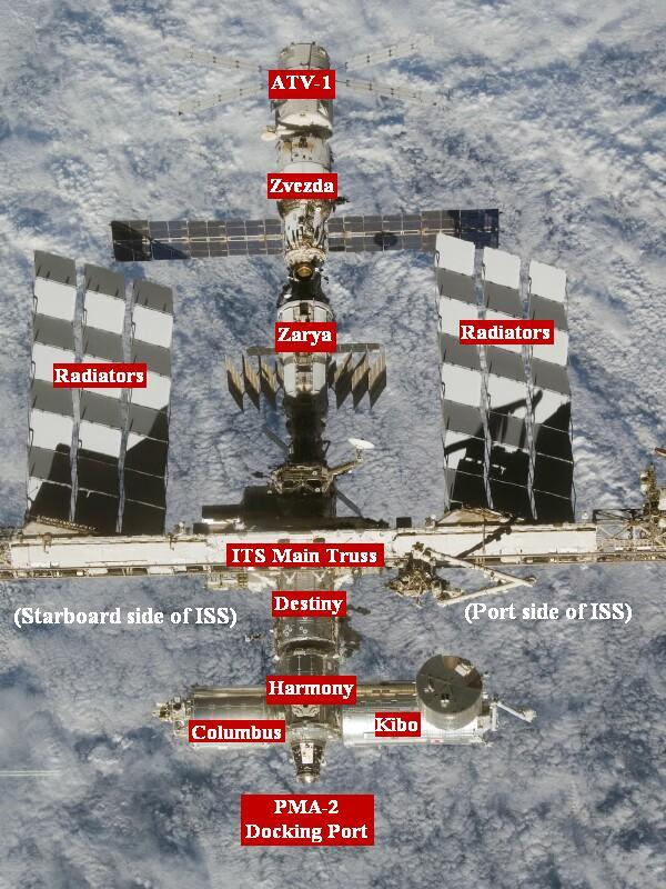 Animation assemblage ISS Iss_starboard