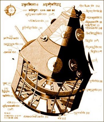 Ancient Writings Tell of UFO Visit in 4,000 BCE Vimanas-Ancient-UFO-India