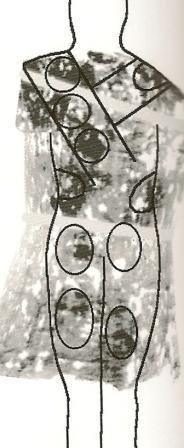 Comparaison entre les trois reliques majeures de la Passion Linceul-Tunique