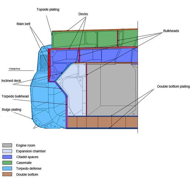 Wiki WOWs 639px-Armor_schematics_2