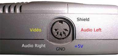 un cable video pour ma Supergrafx ? Pce_right_pinout