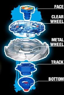 Todo sobre Beyblade Metal Fight [hecho por mi] Hws
