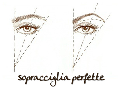 Disegnare la forma delle sopracciglia Sopracciglia-donna