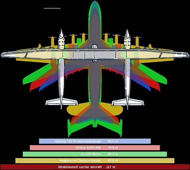 Air and Space-Craft Biggest-aircraft-in-history-begins-construction-5-640x574