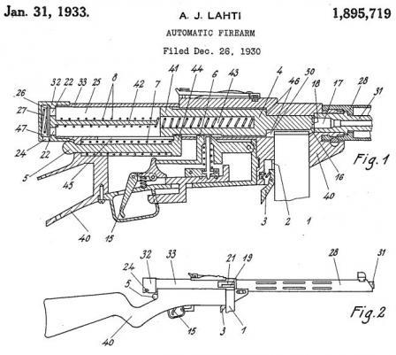 Пистолеты-пулемёты,автоматы Suomi_pat