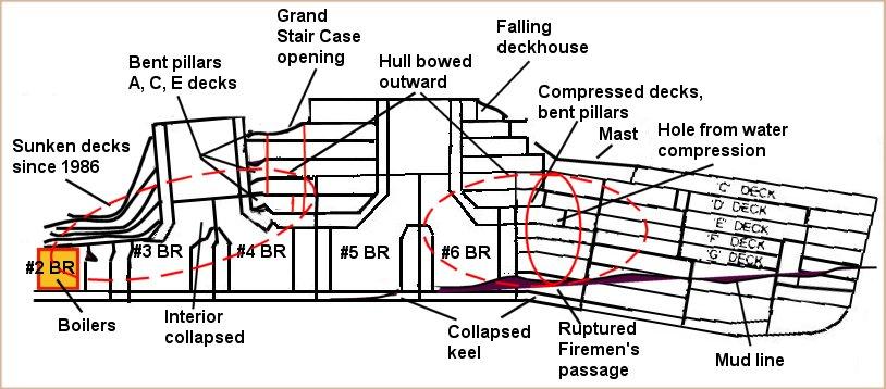 Cassure, ou le moment où le Titanic a fini en Legos 2012%20Wreck%20Bow