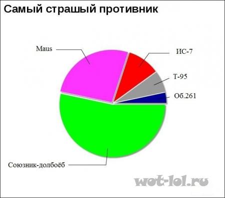 Юмор 1362031819_gradaciya-protivnikov
