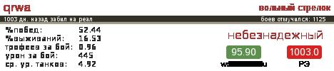 Серверная статитстика Qrwa