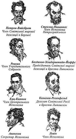 Масоны и евреи Bolcheviki