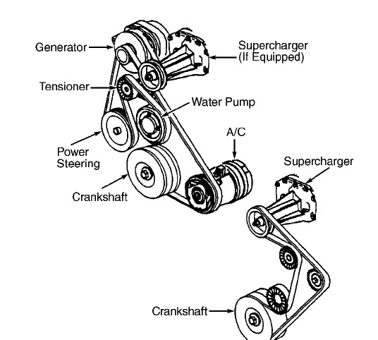 Write-Up: Replacing Belts and Pulleys - Page 13 2011-05-29_231829_belt