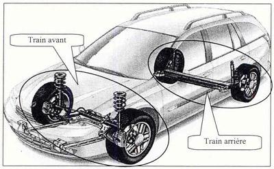 Apprentissage de la mécanique automobile (stages, ressources) Bac_electro_2005