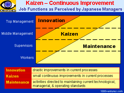The United States of the Solar System: A.D. 2133 (Book Two) - Page 6 Kaizen_job_functions_6x4