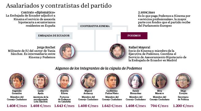 Podemos,  UP,  Convergencias...  Pablo Iglesias: «Echo en falta cierto patriotismo en la política española» - Página 6 Asalariados-contratistas-podemos--644x362