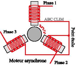 Branchement condensateur sur Lurem c260 ? Moteur-asynchrone