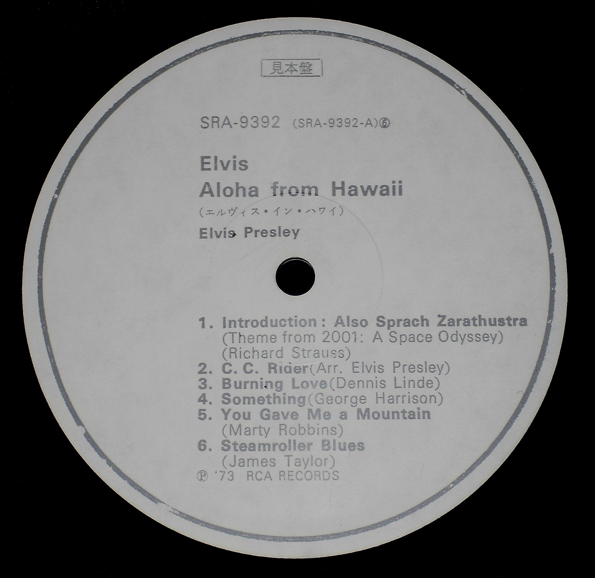 ALOHA FROM HAWAII VIA SATELLITE 04s1tuq8k