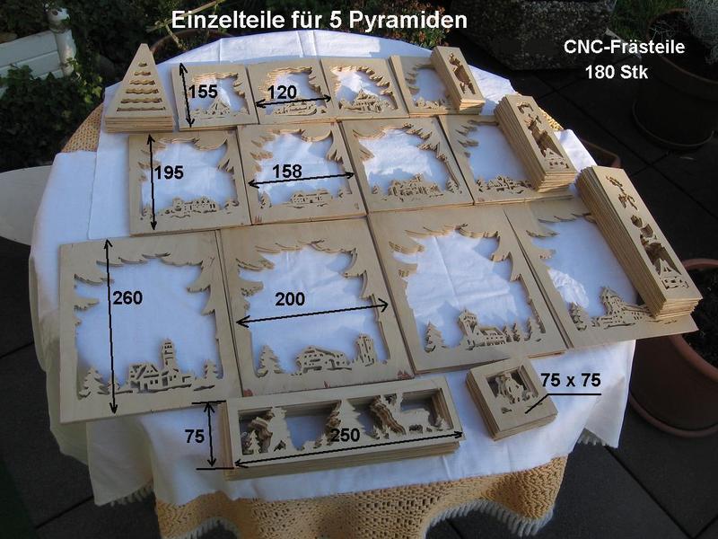 Weihnachtspyramide P2cbyu1
