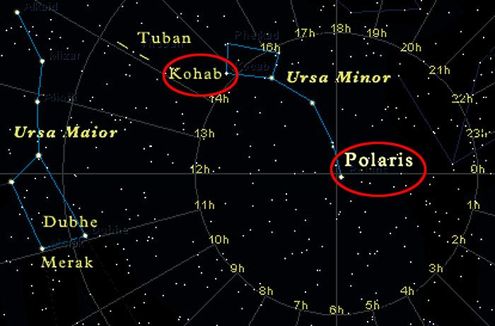 GLAVNE ZVEZDE Polaris38k99