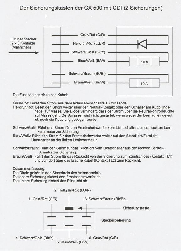 Instandsetzung und Neuaufbau CX500C - Seite 3 Sicherungskastencx500vnzxf