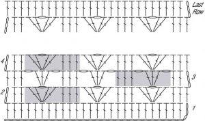 [Tuto] Tutos de base pour le crochet 108331-image0