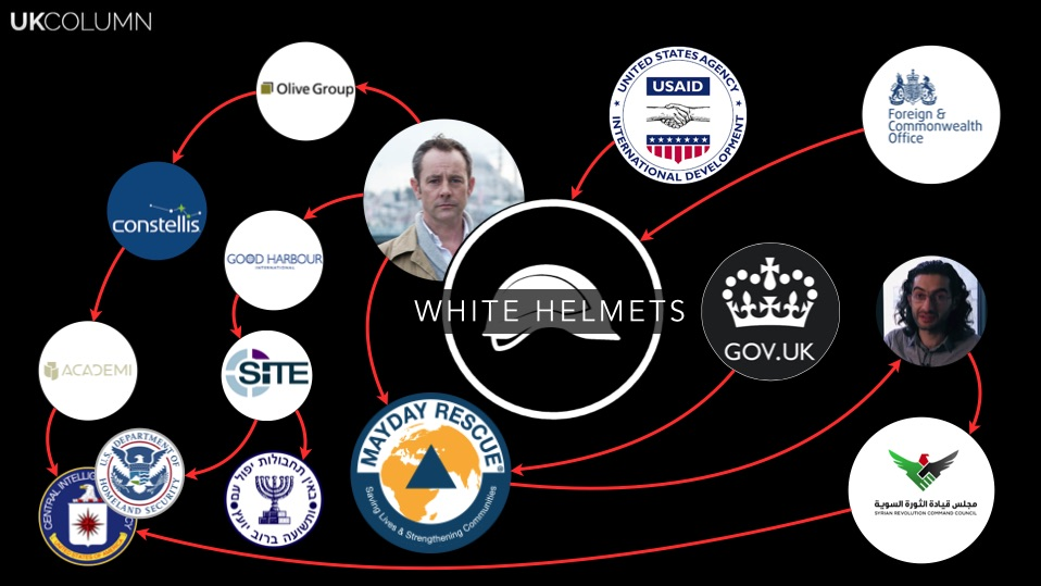 White Helmets Video and Supporters' Demonstrations Confirm Lack of Credibility White-helmet-infographic-2