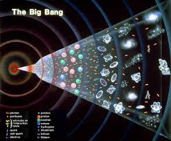 L'hypothèse d'une force organisationnelle fondant le vivant Bigbang