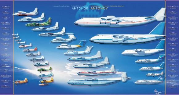 Família Antonov Antonov-Family-2-580x309