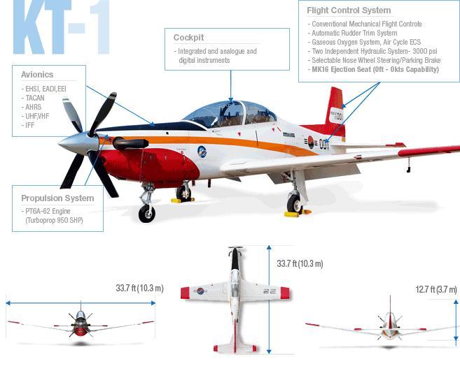 Avanza el proyecto del primer avión de entrenamiento de la Unasur Especifica%C3%A7%C3%B5es-KT-1-imagem-KAI