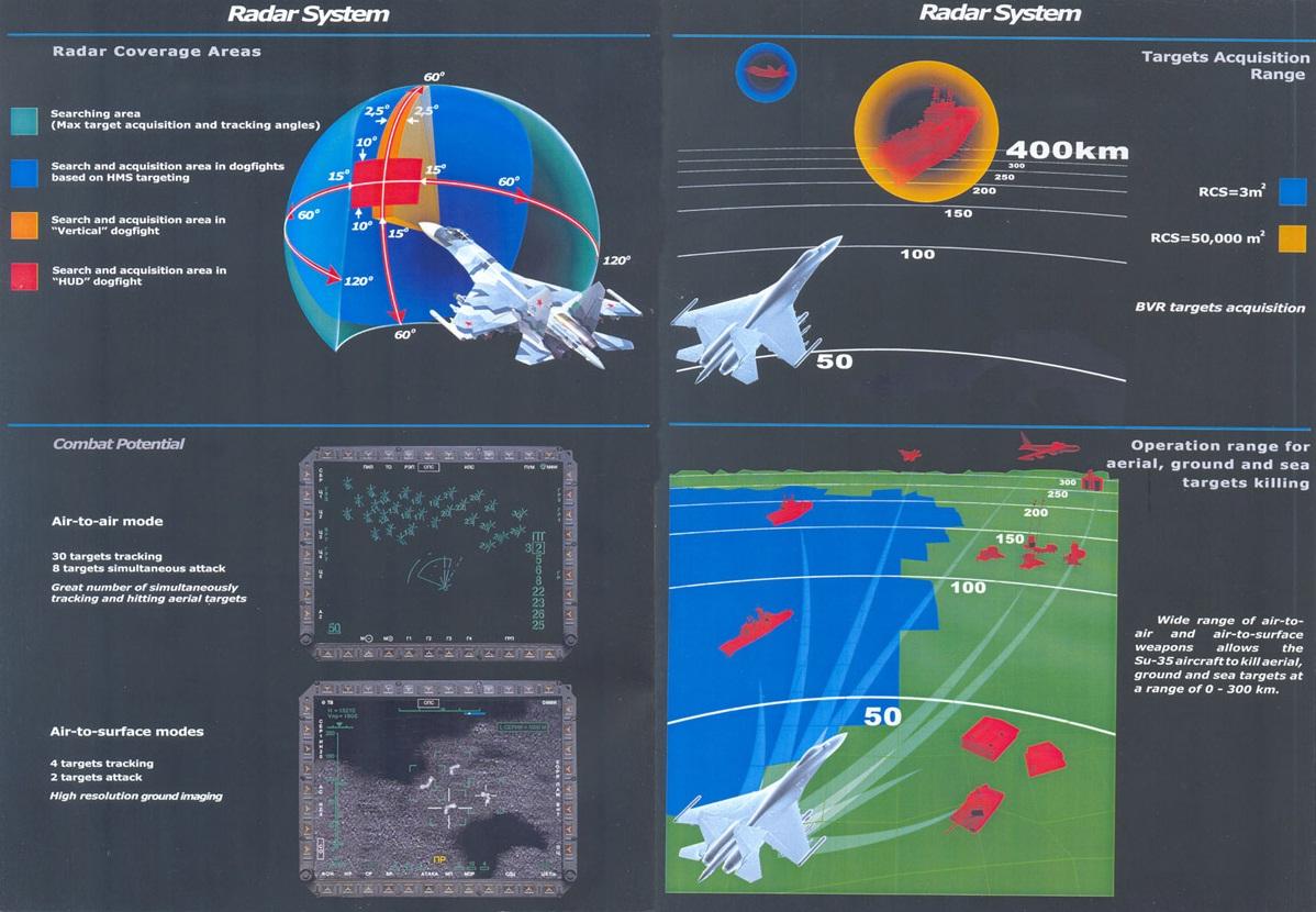 لو انك المسئول فى بلدك, ماذا تختار, SU-35 ام eurofighter typhoon ؟ Su35_01
