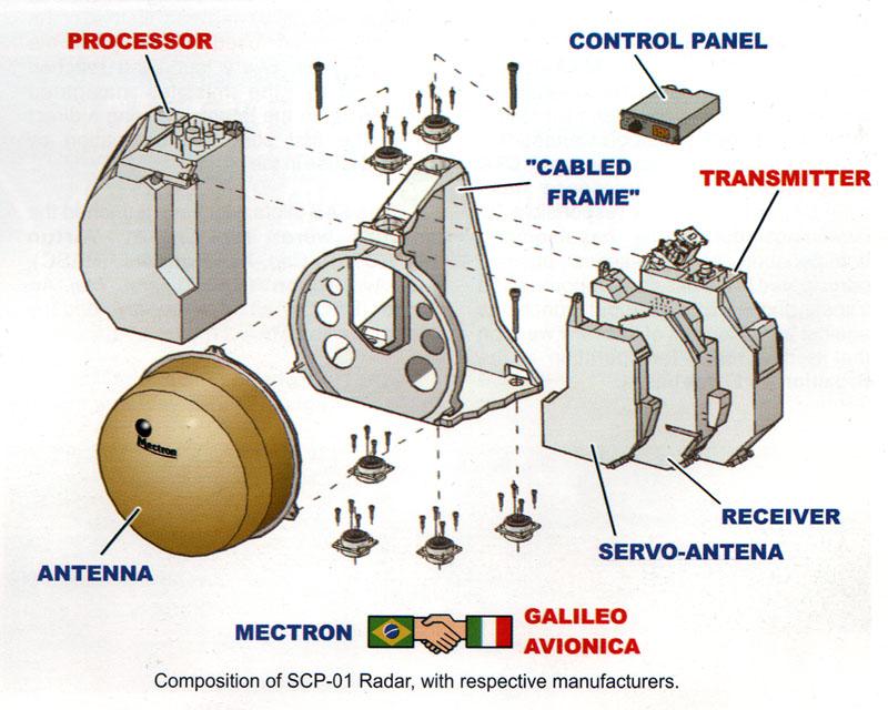 AMX - Conozca los detalles de la modernización de la aeronave A-1M de la FAB Scp-01