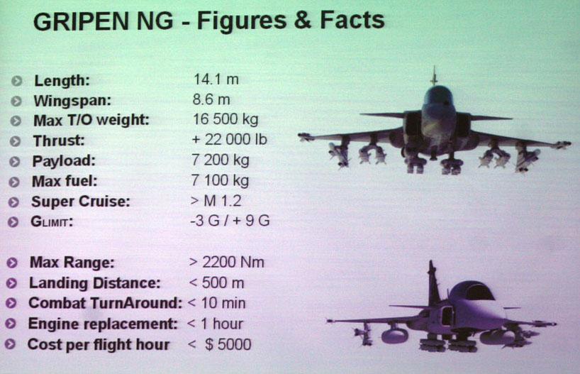 الجزائر تتفاوض على Gripen NG وصفقة ايطالية لتطوير MI-24   IMG_0426